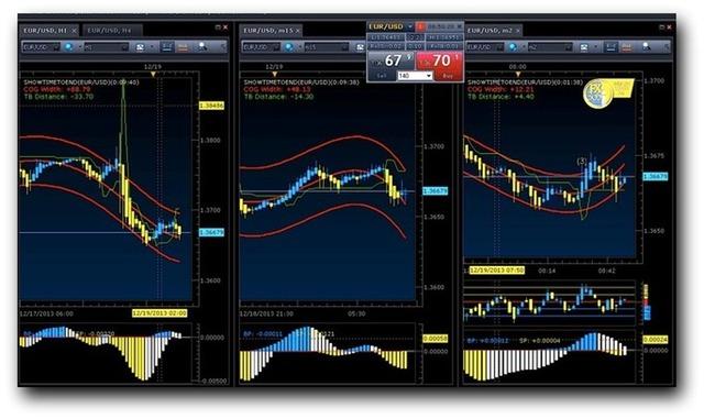 Forex trading san diego