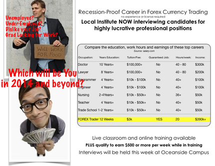 Hiring Immediately 1, forex training class, best forex system, forex online trading, markus klopsch, how to trade, oceanside jobs, san diego jobs, forex course, how to become a day trader, forex jobs, work from home, forex trading software
